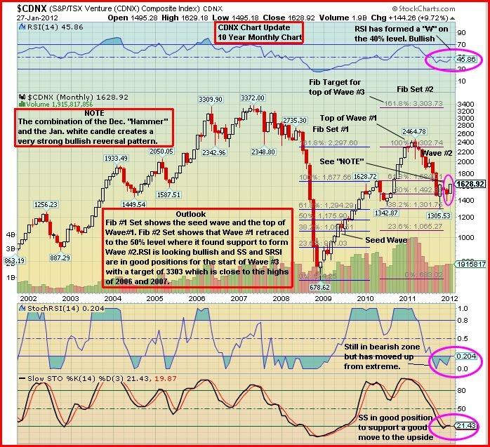 Broker short sell penny stocks