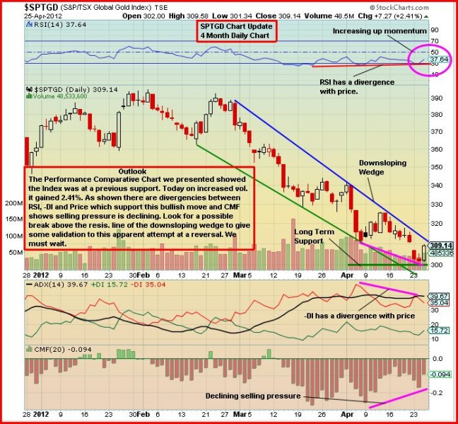 Bmr morning market musings Hgd stock price